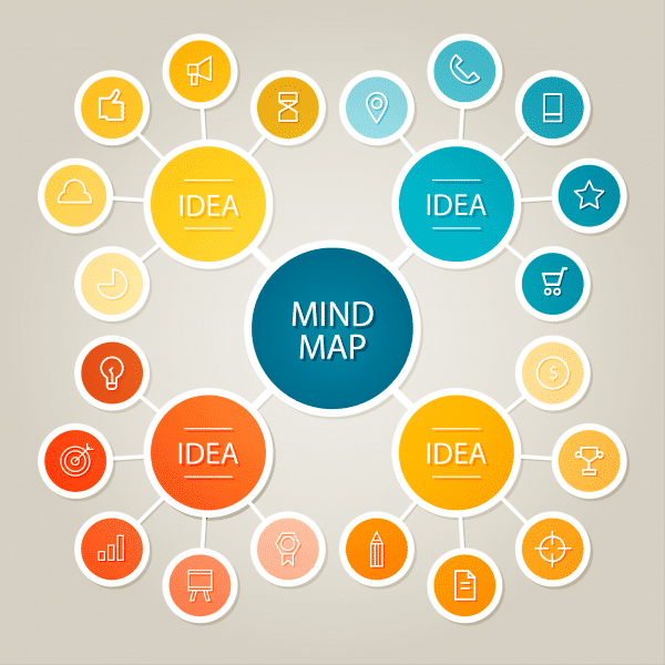 Mind Mapping – A Quick Guide
